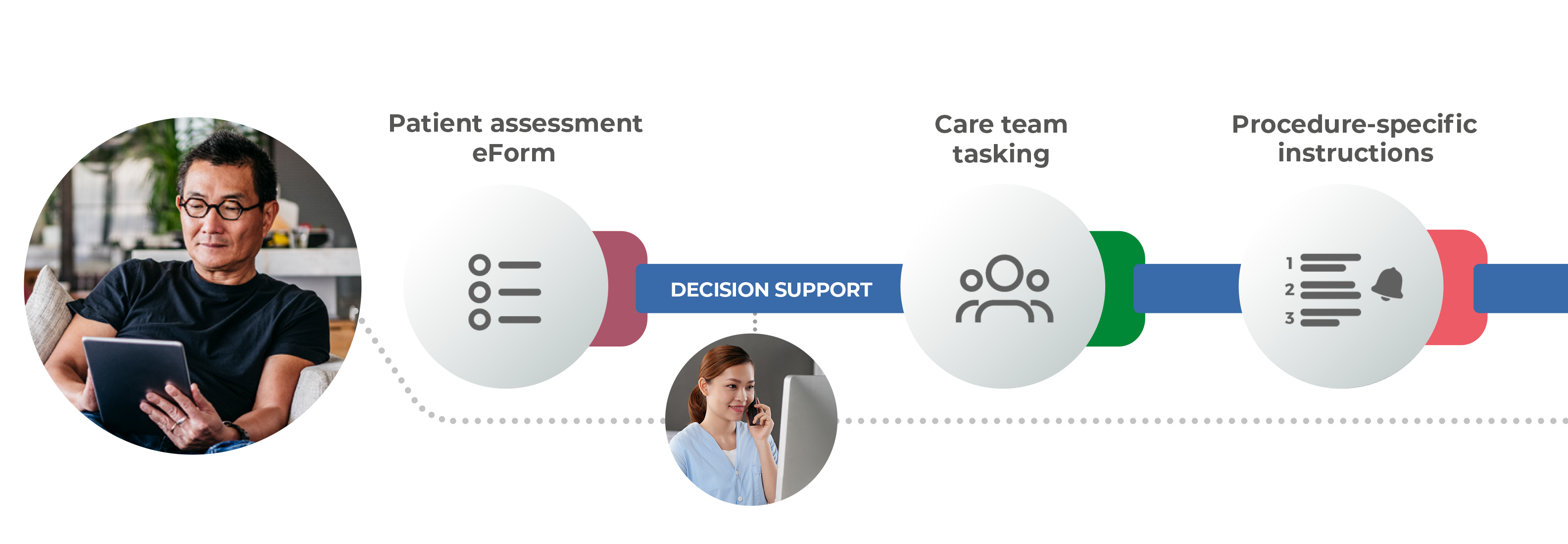 Care-journey-sequence-patient-and-provider-readiness-1